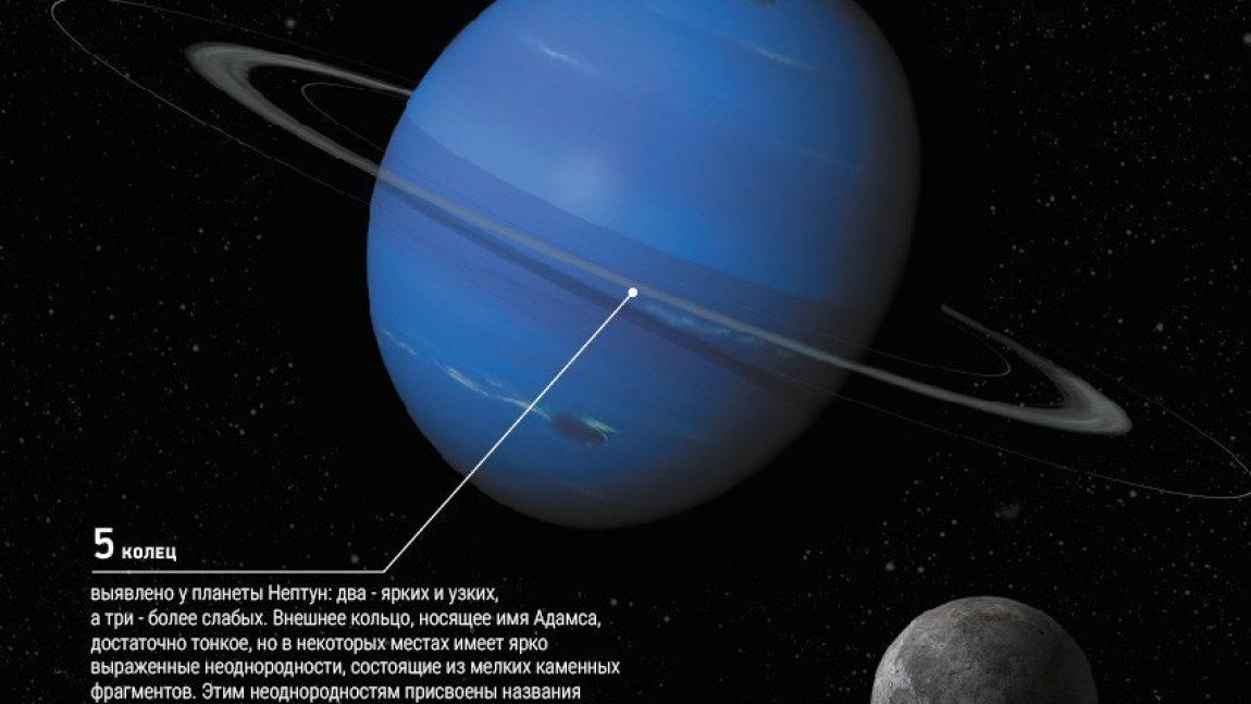 Будущим астрономам о планетах Солнечной системы