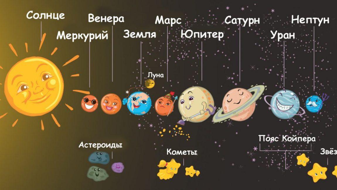 Космические загадки